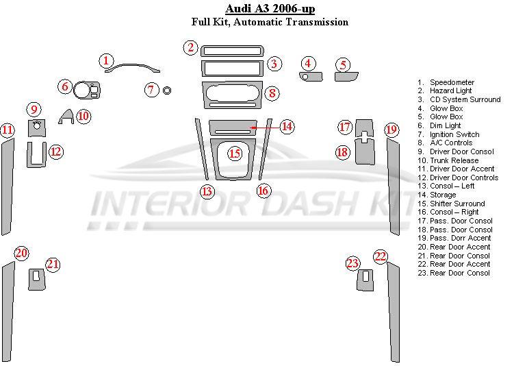 Audi Transmission Problems The Audi Car