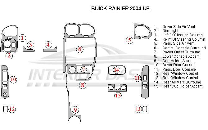 Buick Rainier 2004-2007 Dash Trim Kit (Full Kit ...