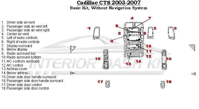 Cts Interior Dash Kit