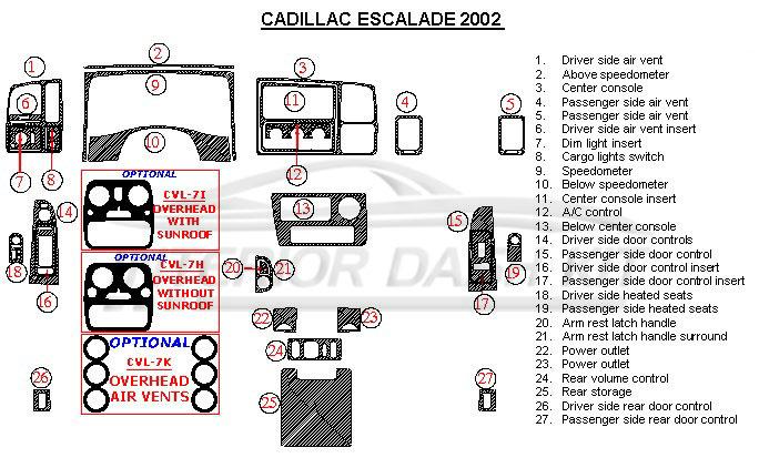 Cadillac Escalade 2002 Dash Trim Kit  Basic Kit  27 Pcs