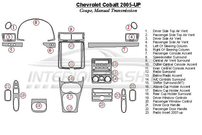 2009 Chevy Cobalt Interior Manual Guide