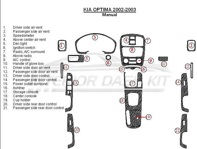 automobile fuse manual for a 2003 kia optima