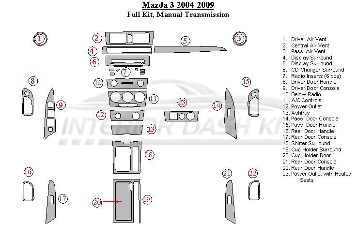 Mazda mazda3 2004 2009 dash trim kit manual transmission - 2004 mazda 3 interior accessories ...