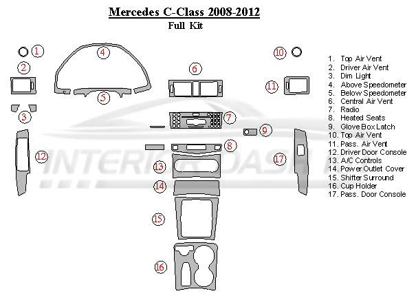 mercedes benz c class 2008