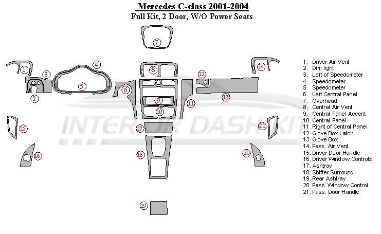 car reviews mercedes benz c class
