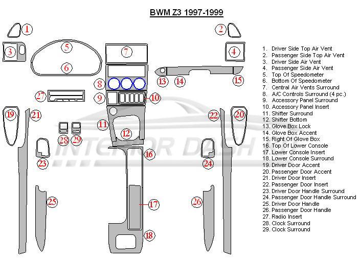 bmw z3 1997 1999 dash trim kit full kit interior dash kit. Black Bedroom Furniture Sets. Home Design Ideas