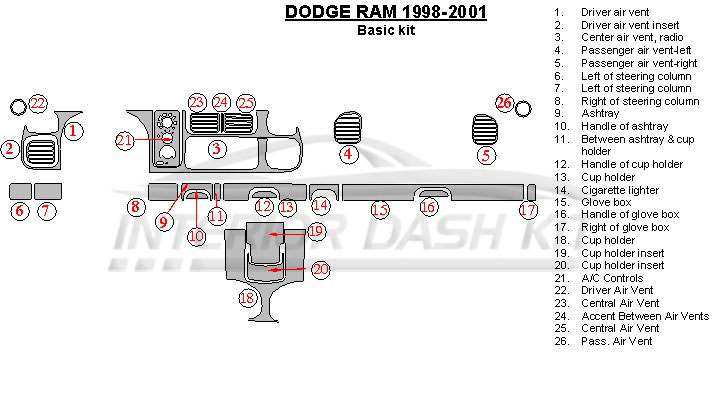2001 Dodge Ram Dash Kit Carbon Com