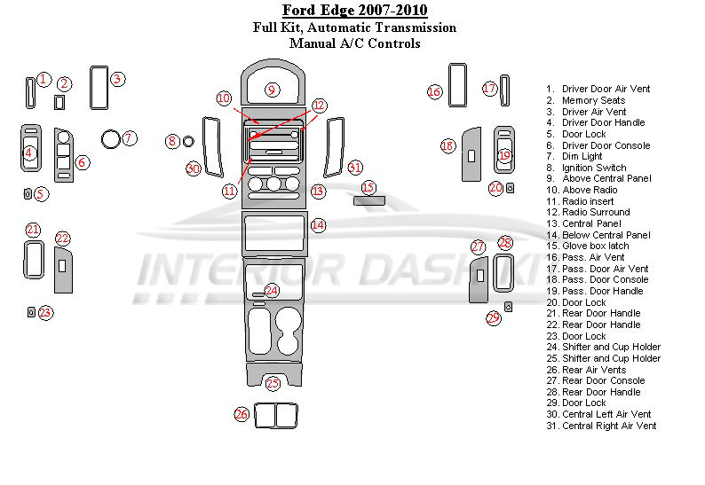 Automotive Repair Manual 2010 Ford Edge Parental Controls   2012 Ford Edge    User    Owner Manual