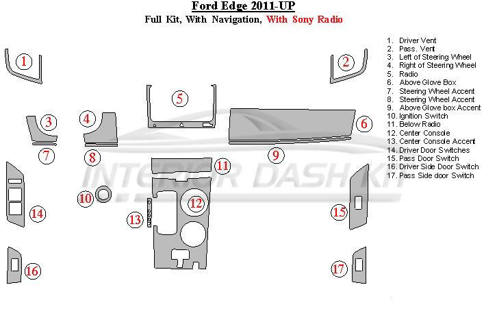ford edge 2011 2014 dash trim kit medium kit with. Black Bedroom Furniture Sets. Home Design Ideas