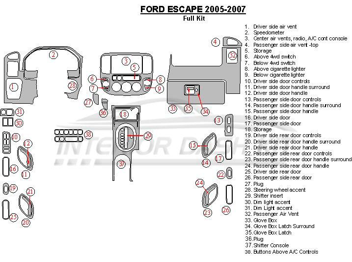 ford escape 2005-2007 dash trim kit (full kit) – interior ... 2004 ford escape alternator wiring diagram ford escape interior part diagram