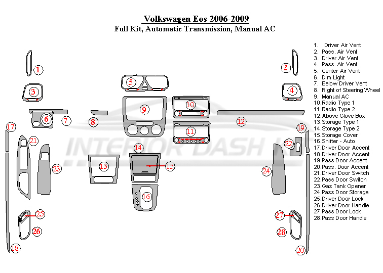 service manual  free car repair manuals 2007 volkswagen Canon EOS 35Mm Canon EOS 3 Grip