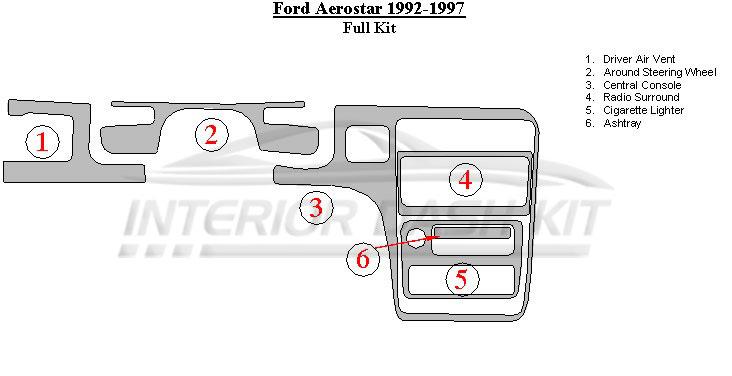 Ford Aerostar 1992
