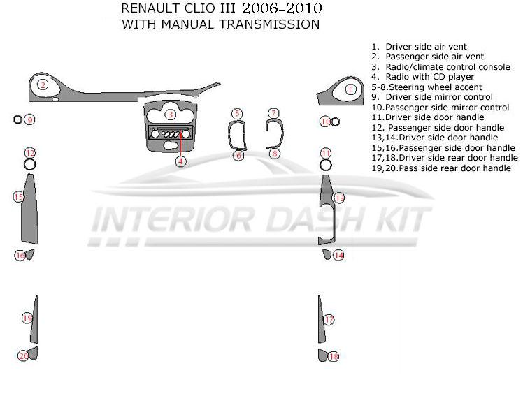 Groovy Renault Clio Iii 2006 2010 Dash Trim Kit Main Kit Manual Wiring Digital Resources Bioskbiperorg