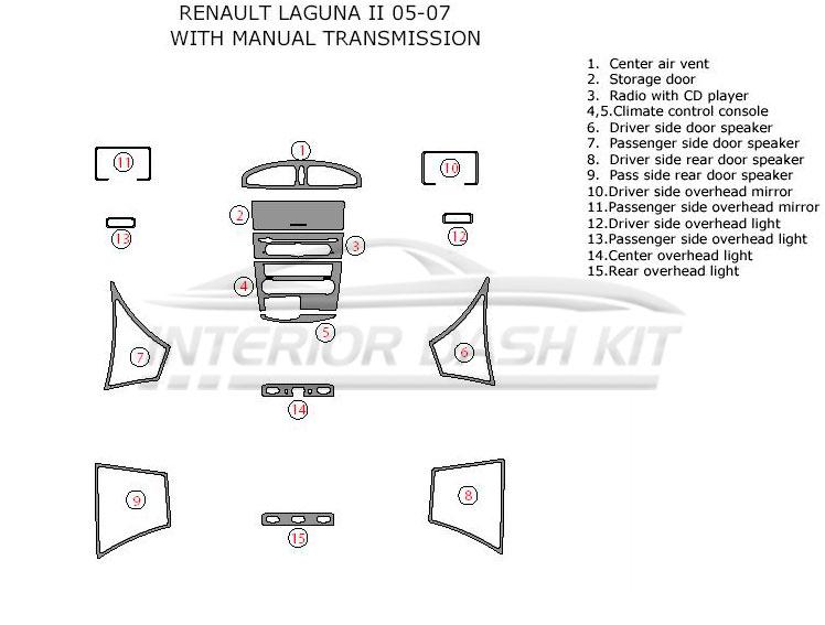 Fantastic Renault Laguna Ii 2005 2007 Dash Trim Kit Main Kit Manual Wiring Digital Resources Bioskbiperorg